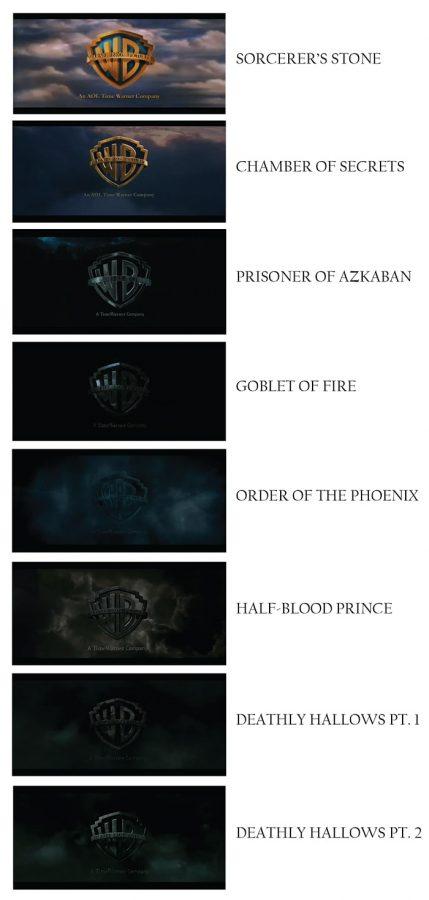 1. Если посмотреть на заставки Warner Bros. перед фильмами о Гарри Поттере, то видно, что с каждой серией они становятся всё мрачнее и мрачнее